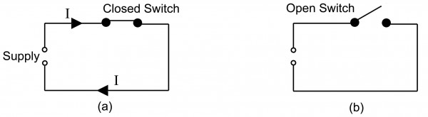 Diagram Of A Closed Circuit | Circuit Breaker Pattern Top Swag Code